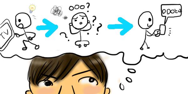 検索ユーザーの動きを理解2