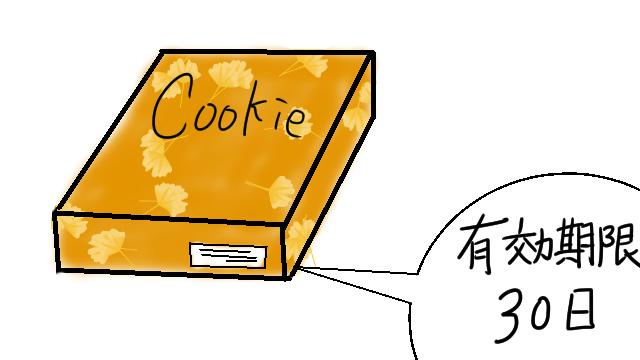 Cookie 有効期間